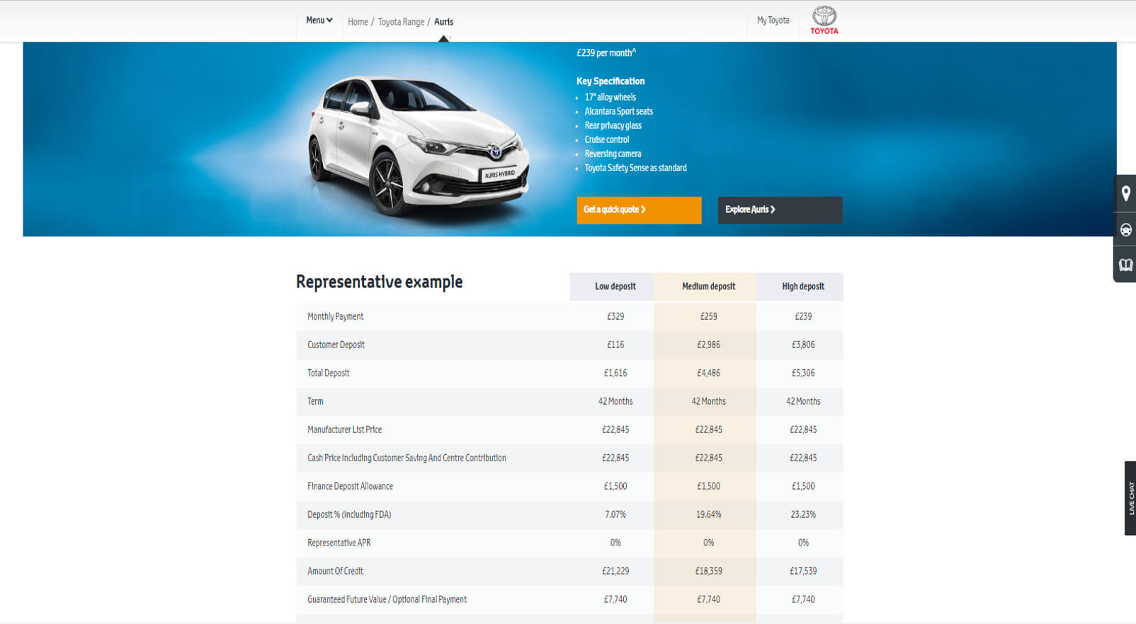 Screen shot of Toyota Auris PCP plan which hooks us with the total expenditure effect