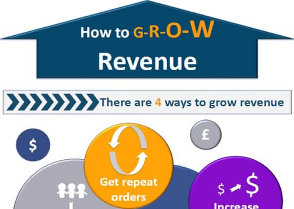 how-to-grow-revenue