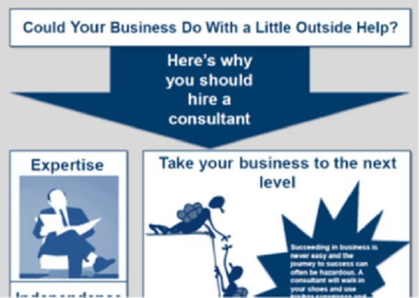 reasons-to-hire-a-consultant