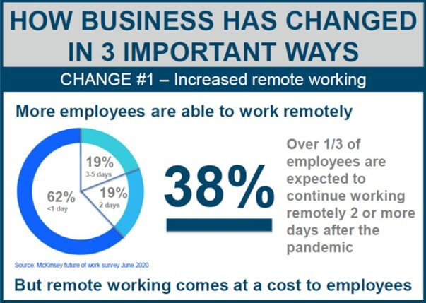 covid-19-business-changes
