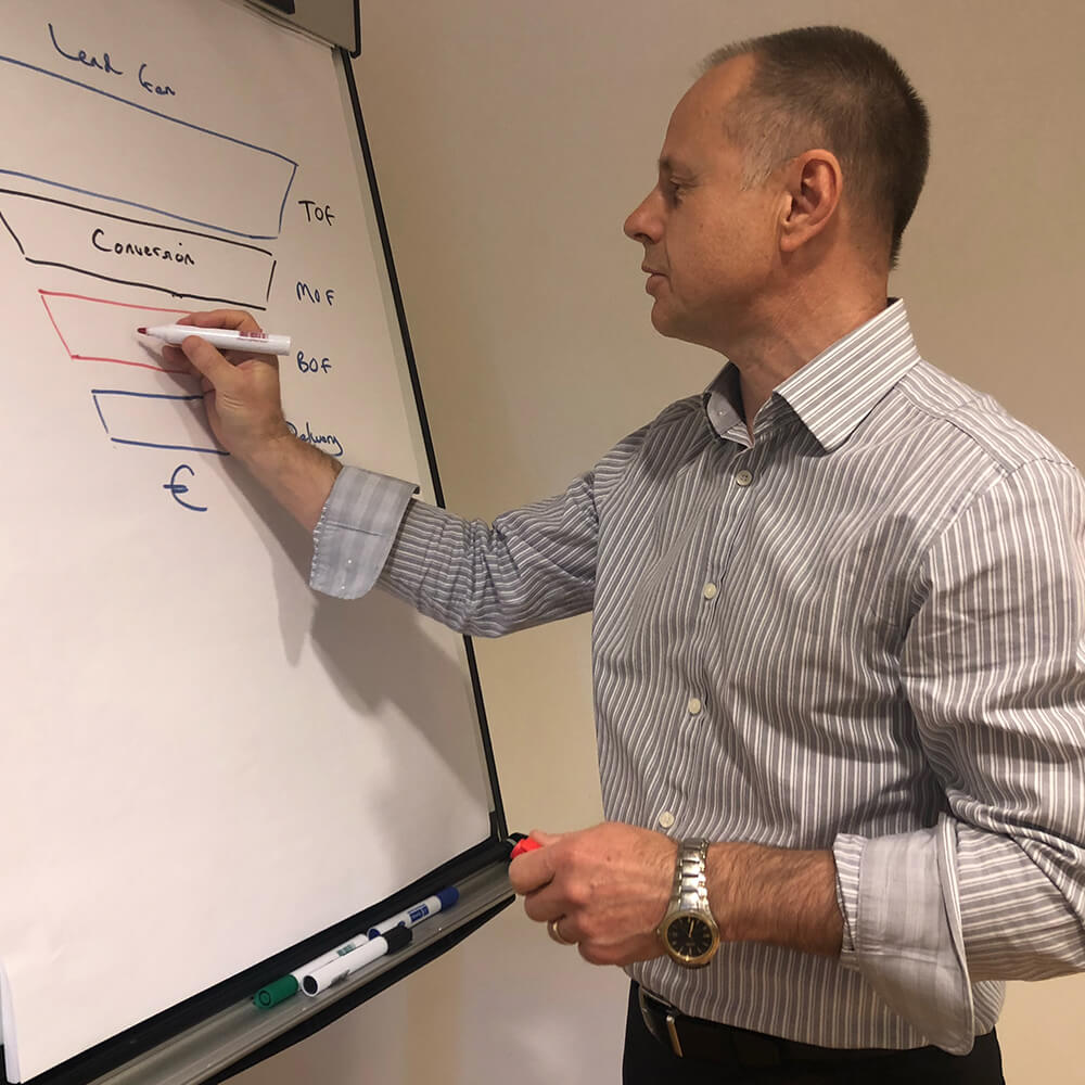 Chris Dunn Sales Funnel Management