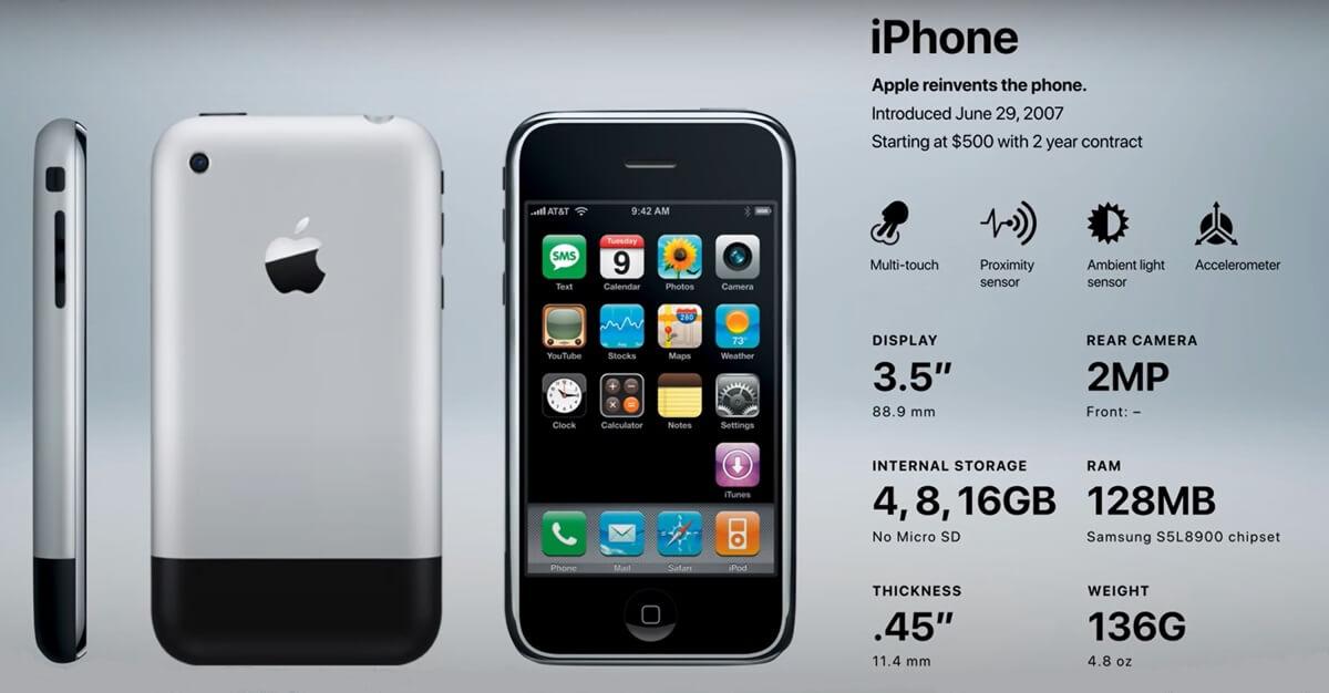 iPhone-2007-MVP-Success